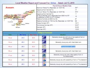 Water Level of Barak steady at Silchar Annapurna Ghat since